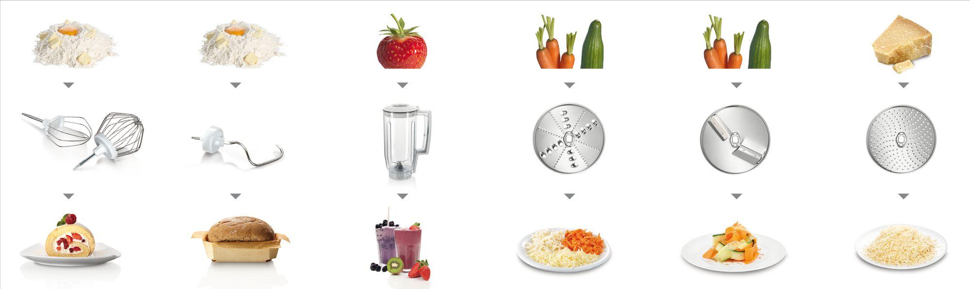 Bosch Universal Küchenmaschine 2021
